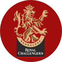 Royal Challengers Bangalore Team Logo for our Punjab Kings vs Royal Challengers Bangalore Predictions